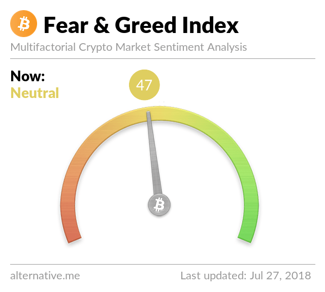 Fear & Greed Index Logo - Crypto Technical Analysis