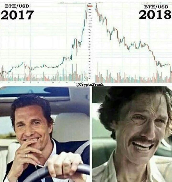 2017 Eth Vs 2018 Eth - Crypto Memes