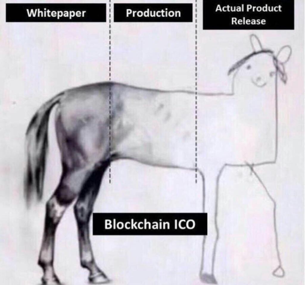 Blockchain ICO - Crypto Memes
