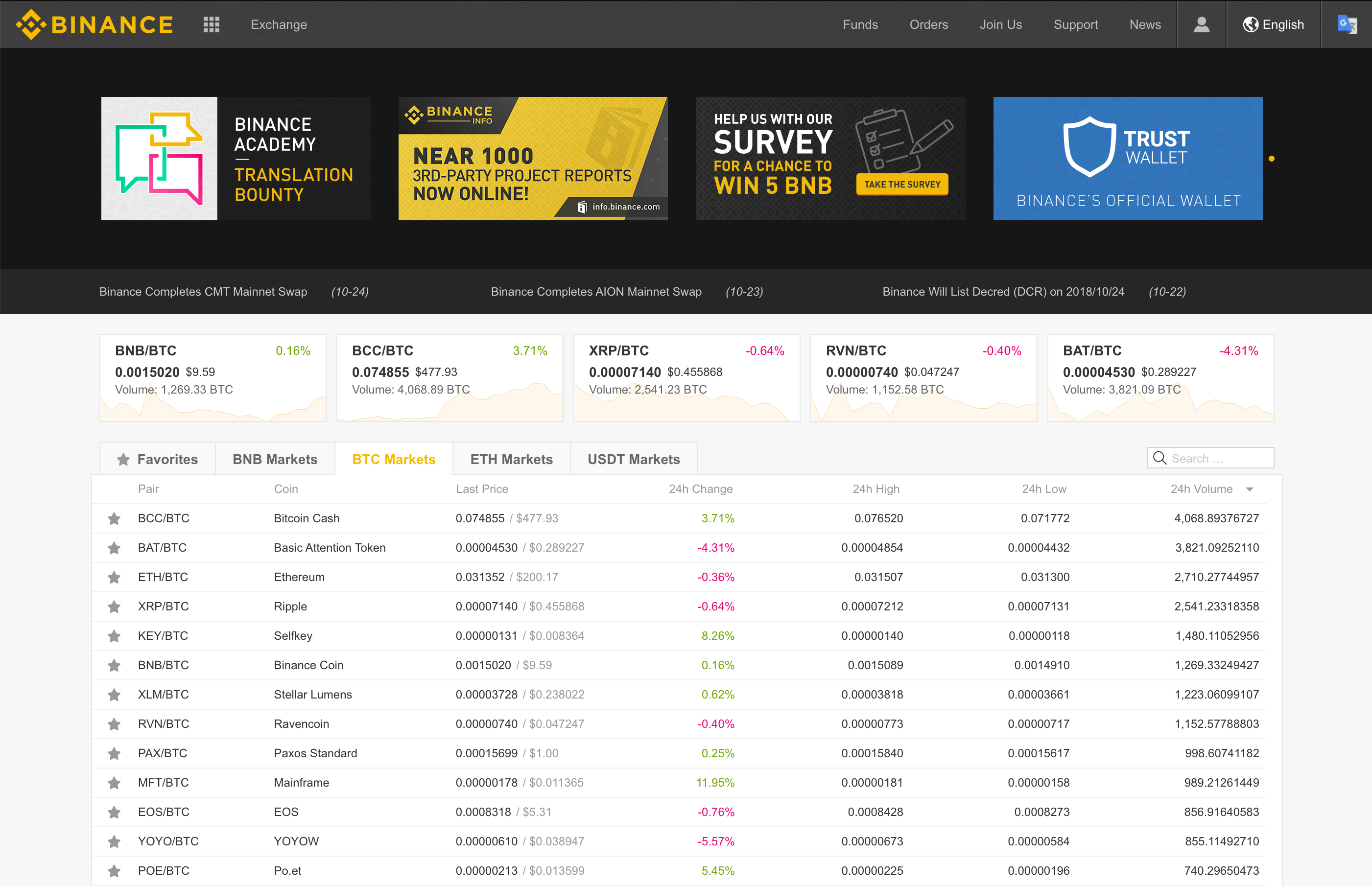 Buynance The #1 Cryptocurrency Exchange In The World