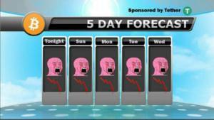 Crypto 5 Day Forecast - Crypto Memes