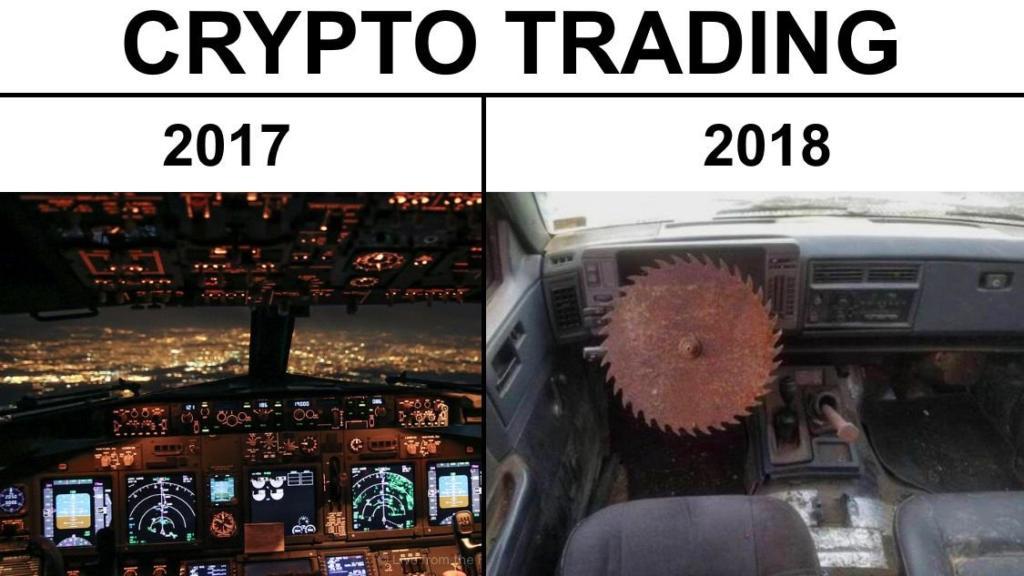 Crypto Trading 2017 vs 2018 - Crypto Memes
