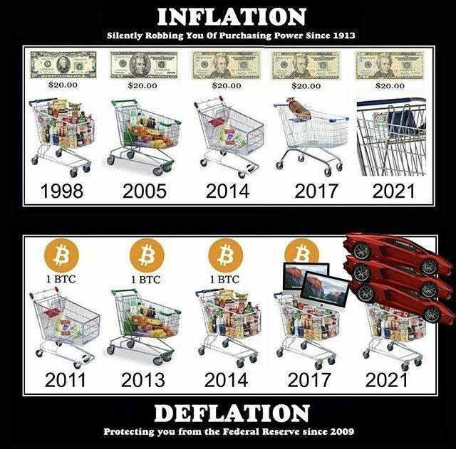 Inflation vs Deflation - Crypto Memes